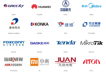 الصين Xiamen Lineyi Antennas & Connectors ملف الشركة